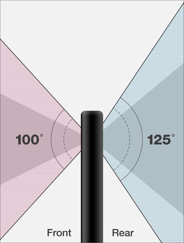 LG G6, 카툭튀 없는 '고화질 광각 카메라' 탑재한다