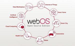 독자 플랫폼 webOS 생태계 키운다