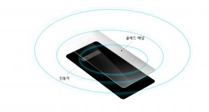 LG G8 <sup>ThinQ</sup>, 혁신 사운드기술 대거 탑재 '스마트폰 名品 사운드' 계보 잇는다