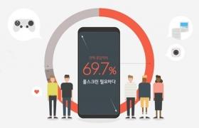 왜 풀스크린 스마트폰인가?(인포그래픽)