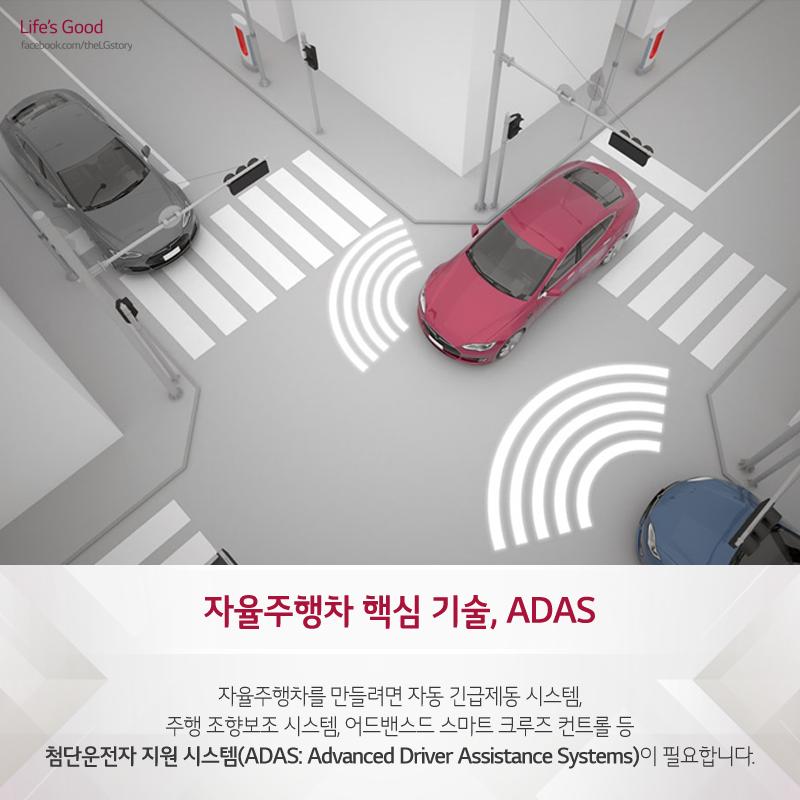 [테크잘알 프로젝트] 자율주행차 ADAS 기술