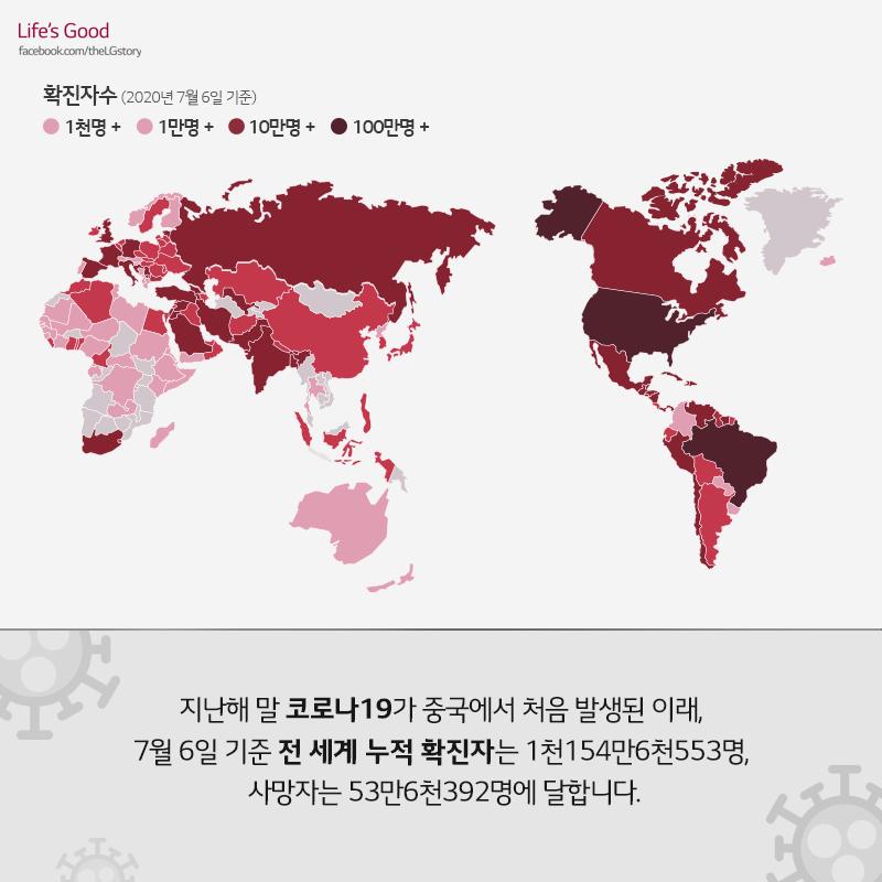 코로나19 전 세계 누적 확진자의 증대