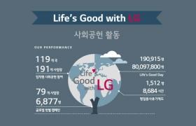 LG전자 사회공헌 활동 어떻게 진행되나(인포그래픽)
