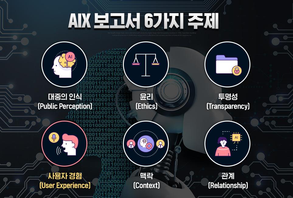 AIX 보고서의 6가지 주제를 나타낸 도표