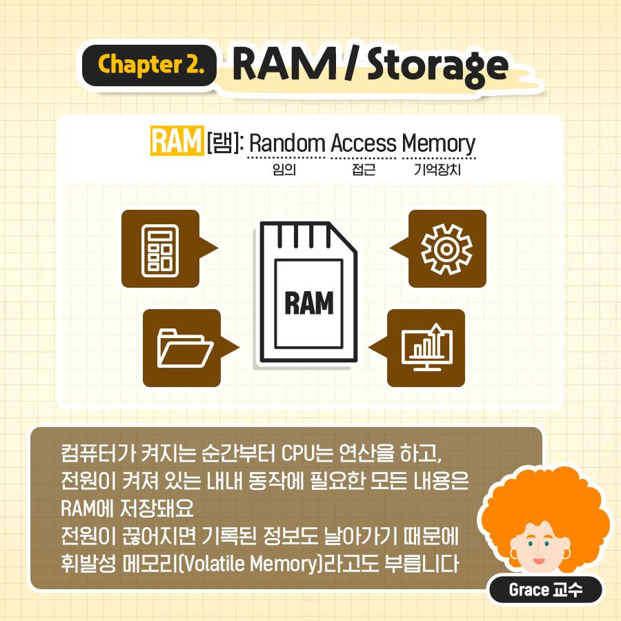 RAM / Storage 컴퓨터가 켜지는 순간부터 CPU는 연산을 하고, 전원이 켜져 있는 내내 동작에 필요한 모든 내용은 RAM에 저장돼요. 전원이 끊어지면 기록된 정보도 날아가기 때문에 휘발성 메모리(Volatile Memory)라고도 부릅니다.