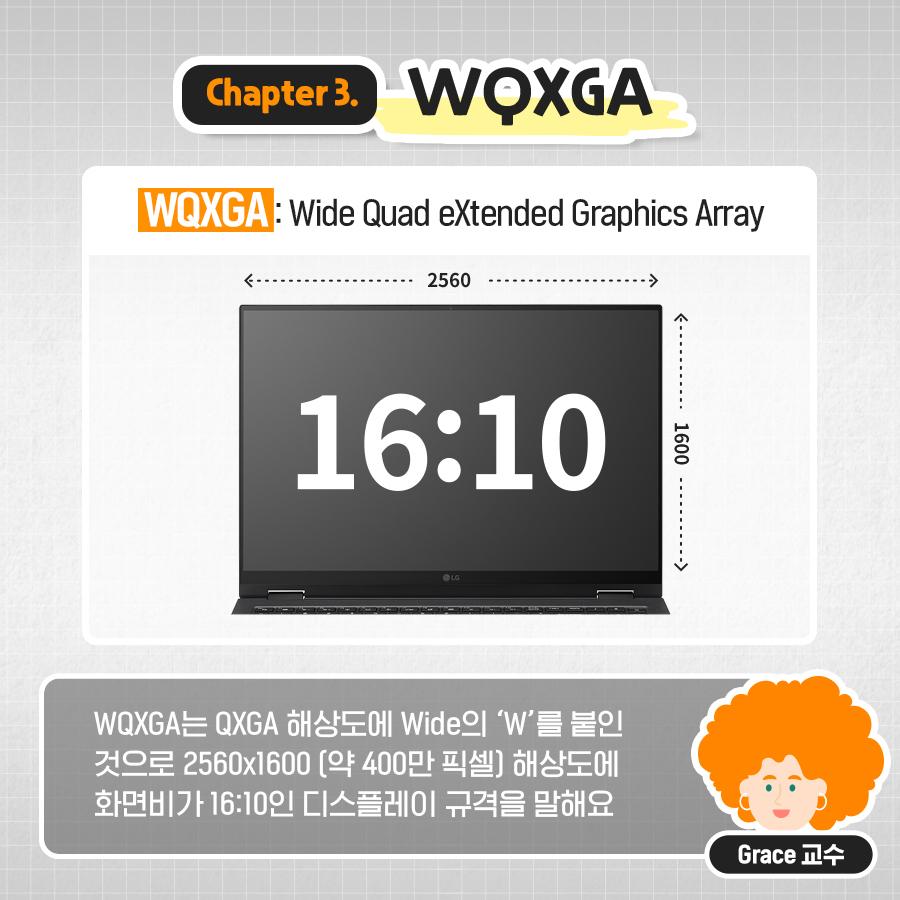 WQXGA는 QXGA 해상도에 Wide의 'W'를 붙인 것으로 2560X1600 (약 400만 픽셀) 해상도에 화면비가 16:10인 디스플레이 규격을 말해요