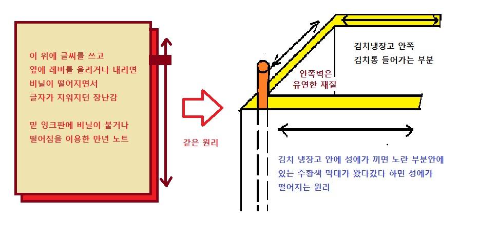 가상 김치냉장고 이미지