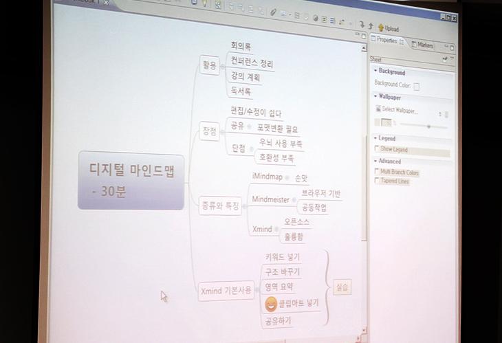 디지털 마인드맵의 특징을 간략하게 개념화 시킨 화면이다. 활용, 장점, 종류와 특징, Xmind 기본사용이라는 네 가지 요소로 설명되어 있다.