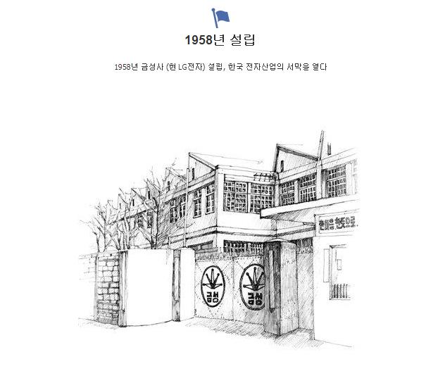 958년 설립 1958년 금성사 (현 LG전자) 설립, 한국 전자산업의 서막을 열다라는 글귀와 함께 지금의 LG전자의 모태인 금성의 로고가 그려진 당시 회사건물의 대문이 이미지로 되어있다.