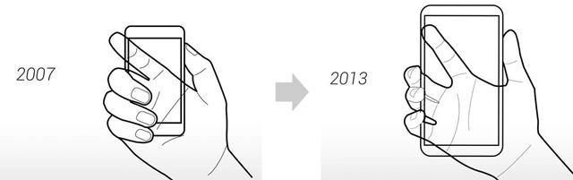 휴대폰 크기변화