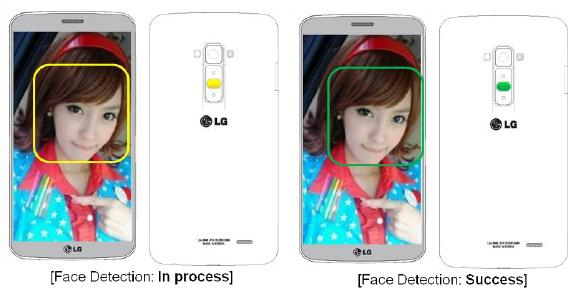 페이스 디텍션 인디케이터(Face Detection Indicator)