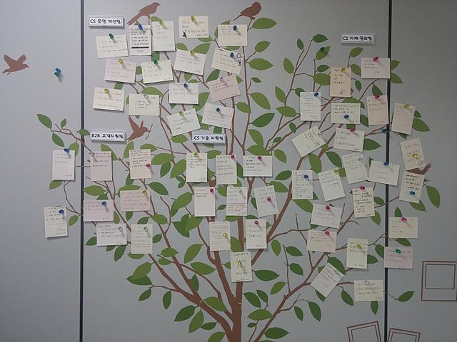 각자의 꿈을 적은 쪽지를 모아 나뭇잎처럼 벽에 붙여 드림트리를 만든 모습이다.
