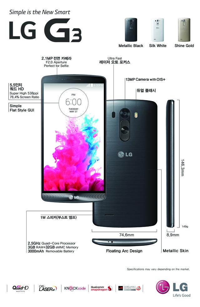 'LG G3' 주요 사양에 대한 인포그래픽(Infographic) 입니다.