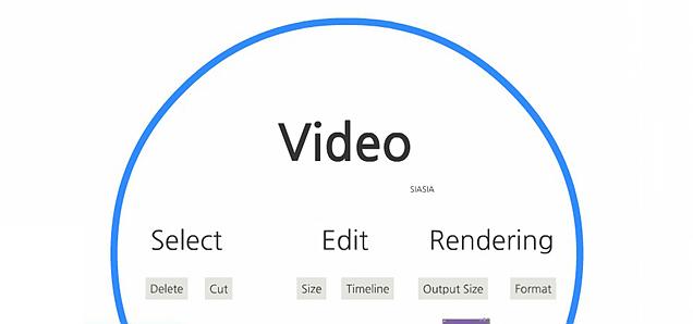 영상 편집 기술인 선택, 편집, 렌더링이 한 화면에 잡힌 모습이다