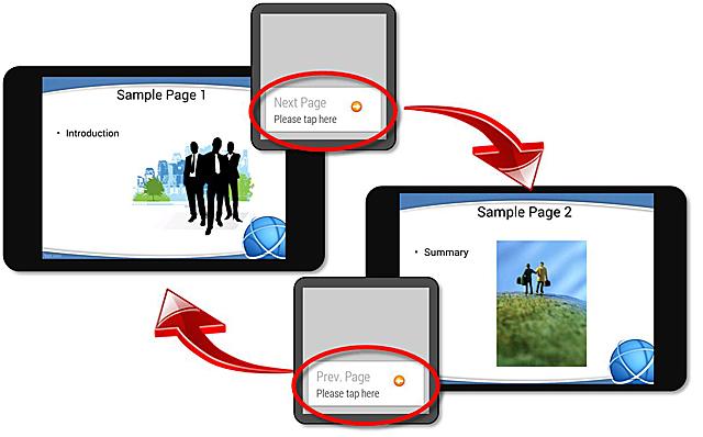'PDF Presenter for Android Wear' 앱 화면. 스마트폰 프레젠테이션 화면을 원격으로 전환하고 있다.