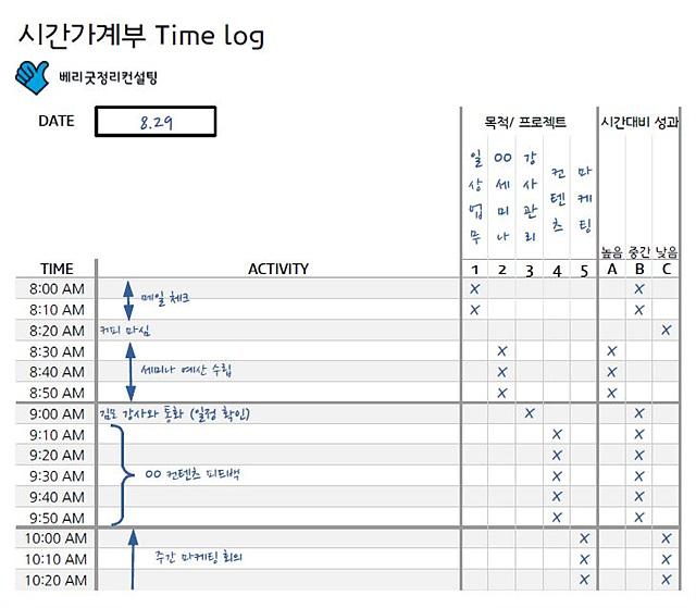 시간가계부 타임로그. 아침 8시부터 10시 20분까지 해야 할 일과 목적, 시간대비 성과 칸이 보인다.