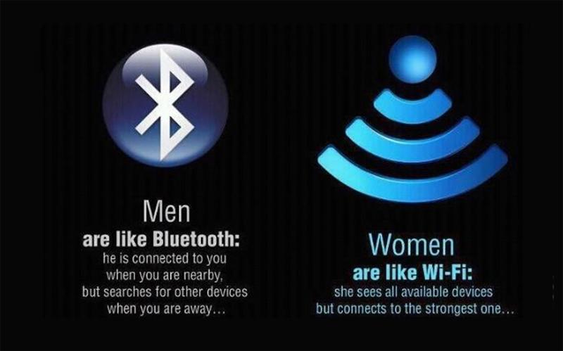 '블루투스(Bluetooth)'와 '와이파이(Wi-Fi)'의 표시가 보인다. 블루투스를 남성에 비유하면서 가장 가까운 장비에 연결되지만 대상이 사라지면 다른 장치를 찾는다고 나와 있다. 와이파이를 여성에 비유하면서 모든 장비에서 검색은 가능하지만 가장 강한 하나에만 연결된다고 나와 있다.