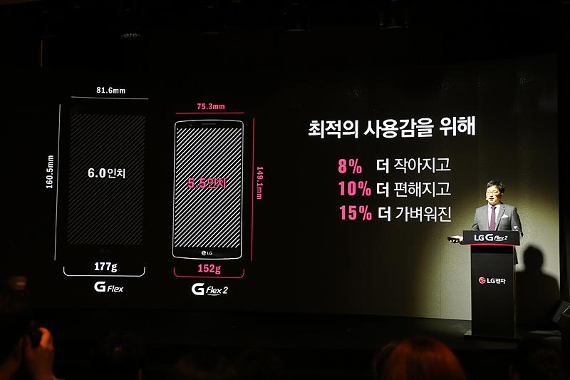 최적의 사용감을 위해 8% 더 작아지고 10% 더 편해지고 15% 더 가벼워진 LG G 플렉스2를 설명하는 모습
