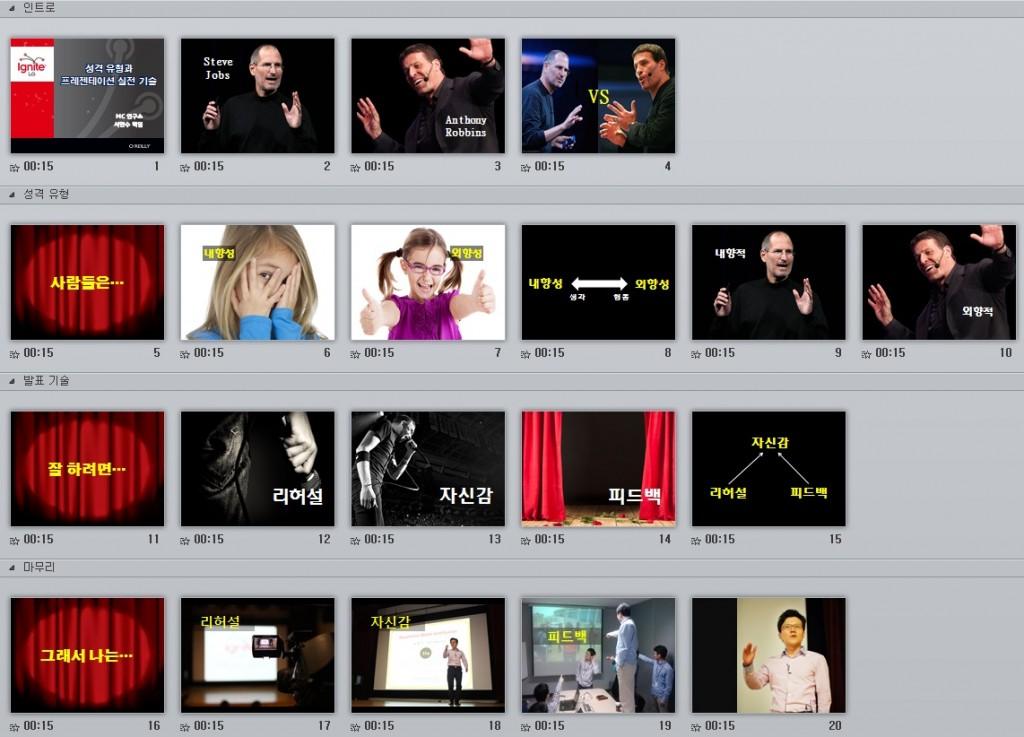 청중의 입장에서 디자인한 슬라이드 구성. 인트로, 성격 유형, 발표 기술, 마무리로 구분되어 있다.