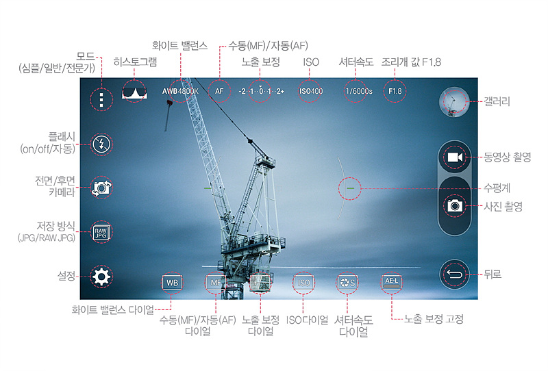 G4에 탑재된 카메라 전문가모드 UX 이미지.