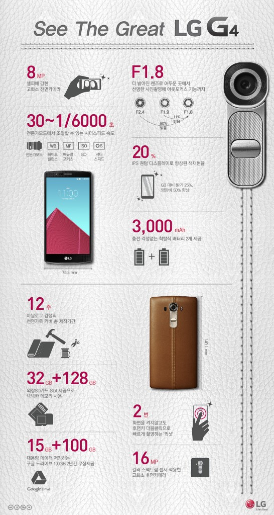 LG전자, 'LG G4' 글로벌 런칭