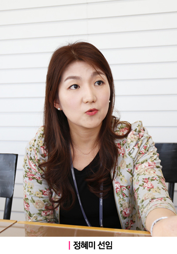 MC연구소 UI실 정혜미 선임연구원