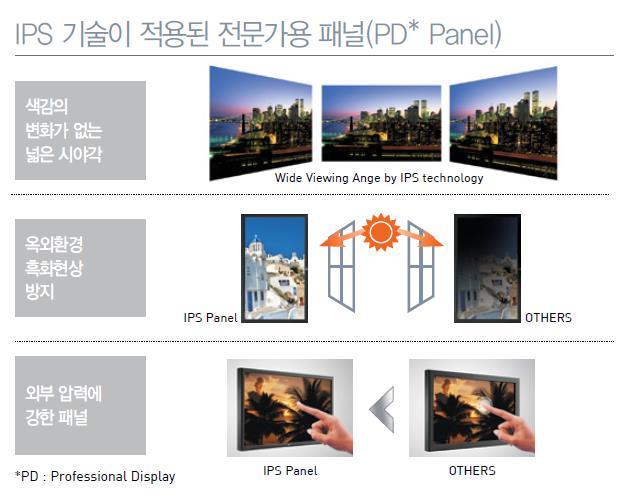 IPS 기술이 적용된 전문가용 패널