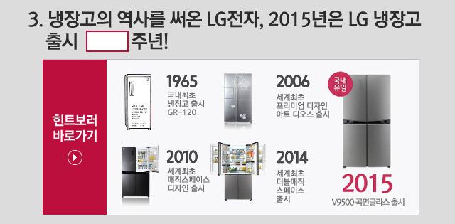 냉장고 역사를 써온 LG전자, 2015년은 LG냉장고 출시 ㅁ주년!