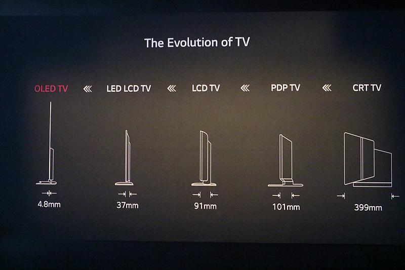 TV의 진화과정