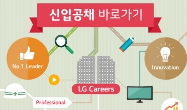 2015년 하반기 LG전자 신입사원 정시 채용