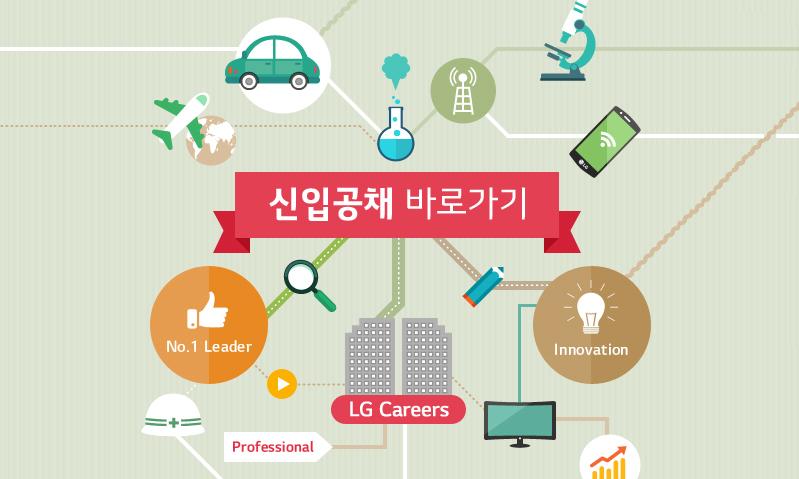LG전자 2015 하반기 신입공채
