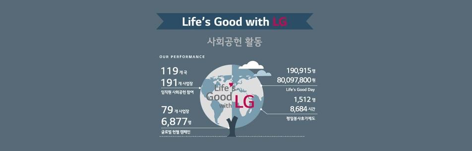 [인포그래픽] LG전자 사회공헌 활동 어떻게 진행되나