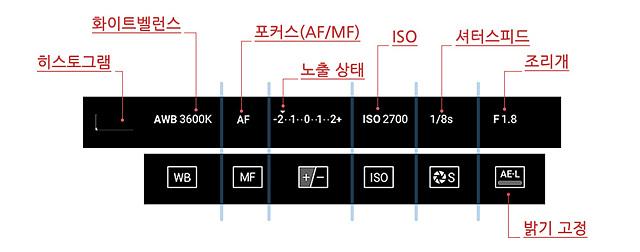 DSLR과 각 기능 배치가 비슷하기도 합니다.