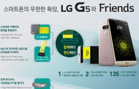 [인포그래픽] LG G5 스마트폰의 무한한 확장