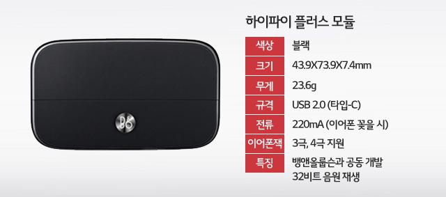 'LG 하이파이 플러스 with B&O PLAY'에는 동봉된 USB 타입 B 케이블로는 '하이파이 플러스'를 타 모바일 기기에 연결해 사용할 수 있습니다. 또, USB 타입 A 케이블로는 PC에 연결해 사용할 수 있습니다.