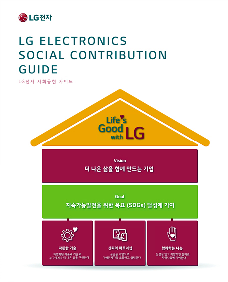 LG ELECTRONICS SOCIAL CONTRIBUTION GUIDE 이미지