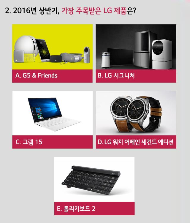 2. 2016년 상반기, 가장 주목받은 LG 제품은?