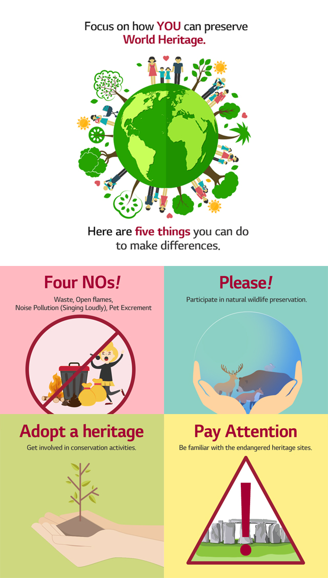 Focus on how you can preserve World Heritage. here are five things you can do to make differences.