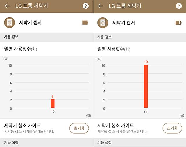 LG 스마트씽큐 앱을 통해 확인 가능한 LG 트롬 세탁기 사용 패턴