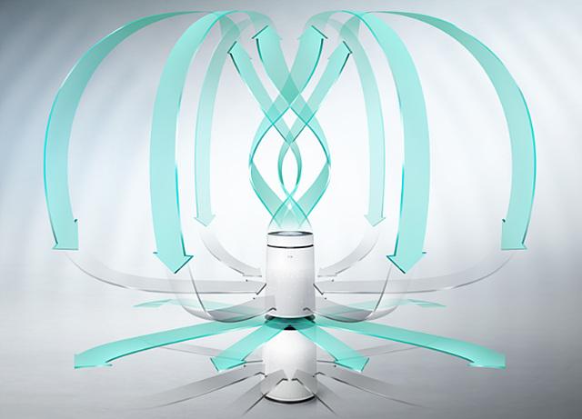 가장 높은 모델의 경우 상단 팬 부분이 각도를 주어 회전하면서 더 멀리까지 공기를 보내는 역할을 합니다.