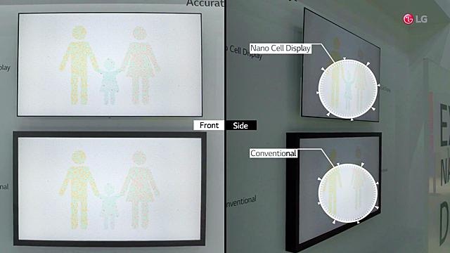 나노셀TV와 기존 LCD TV와의 비교