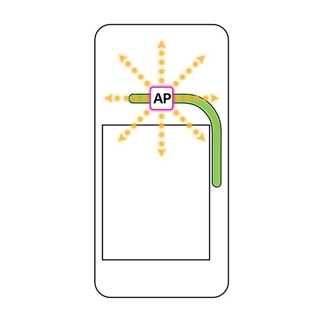 LG전자는 내부 열을 효과적으로 분산시키기 위해 차기 전략 스마트폰 설계단계부터 방열성능을 대폭 향상시킨다. 이미지는 '히트 파이프(Heat Pipe)' (녹색)와 방열설계를 통해 열(황색)이 분산되는  모습을 나타낸 방열구조 개념도.