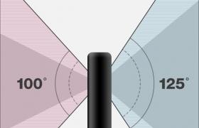 : LG전자의 차기 전략 스마트폰 'LG G6'는 전후면 모두에 일반각(검은 음영)보다 넓은 화각으로 단체 및 풍경 사진을 찍을 때 활용성이 뛰어난 광각 카메라를 탑재했다. 또, 프리미엄 스마트폰에서 당연한 것으로 여겨지던 일명 '카툭튀(카메라가 툭 튀어나온 디자인)'을 없앤 세련된 디자인의 듀얼 카메라를 채택했다.
