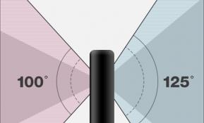 : LG전자의 차기 전략 스마트폰 'LG G6'는 전후면 모두에 일반각(검은 음영)보다 넓은 화각으로 단체 및 풍경 사진을 찍을 때 활용성이 뛰어난 광각 카메라를 탑재했다. 또, 프리미엄 스마트폰에서 당연한 것으로 여겨지던 일명