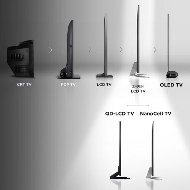 [알쏭달쏭 TV사전 #3] OLED, QLED…다 같은 기술 아닌가요?