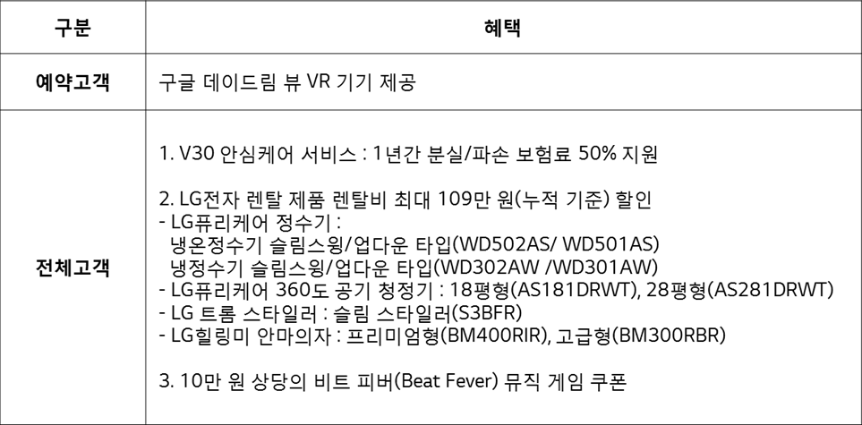 LG V30 혜택. 예약고객: 구글 데이드림 뷰 VR 기기 제공. 1. V30 안심케어 서비스 : 1년간 분실/파손 보험료 50% 지원 2. LG전자 렌탈 제품 렌탈비 최대 109만 원(누적 기준) 할인 3. 10만 원 상당의 비트 피버(Beat Fever) 뮤직 게임 쿠폰