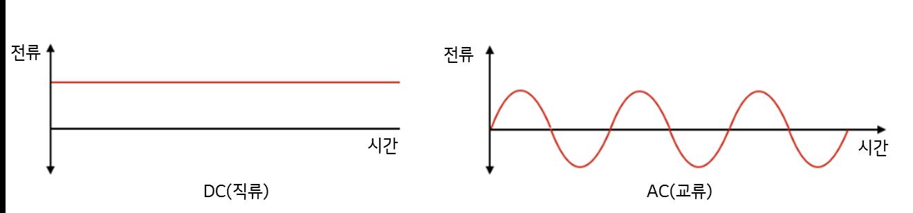 LG전자-한국전력공사, 에너지 효율 높은 차세대 '직류 가전' 개발 협력
