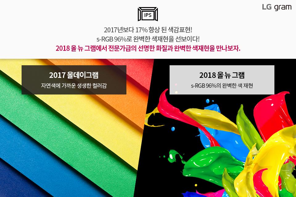 2017년보다 17% 향상 된 색감표현! s-RGB 96%로 완벽한 색재현을 선보이다! 2018 올 뉴 그램에서 전문가급의 선명한 화질과 완벽한 색재현을 만나보자. 2017 올데이그램 자연색에 가까운 생생한 컬러감. 2018 올 뉴 그램 s-RGB 96%의 완벽한 색 재현.