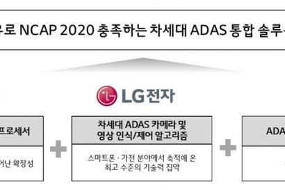 LG전자-NXP-헬라 아글라이아가 공동개발하는 차세대 ADAS 통합 솔루션 개념도