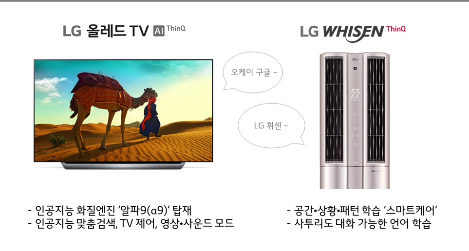 LG 올레드 TV AI ThinQ와 LG 휘센 ThinQ